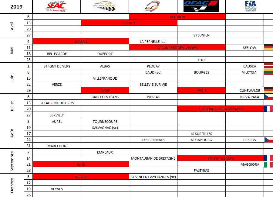 Calendrier Autocross Ouest 2019.Forum Autocross France Net Calendrier